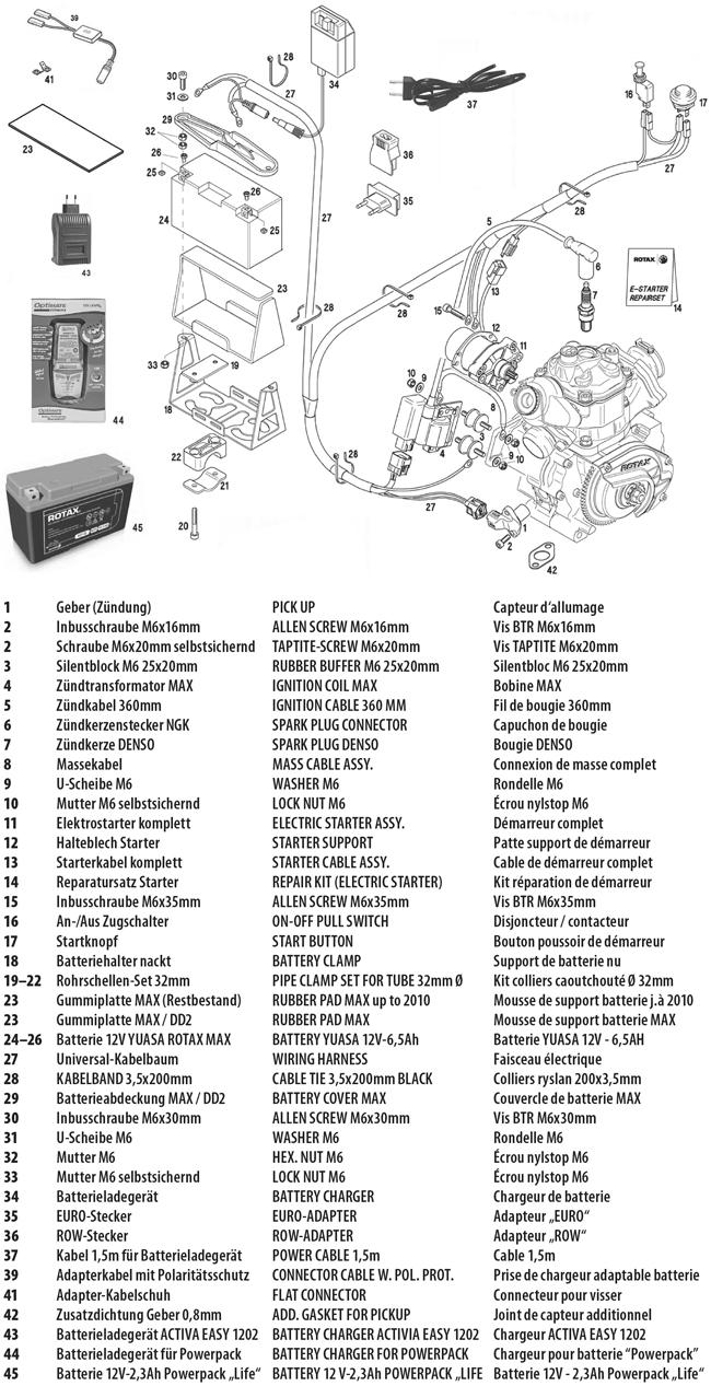 5 - Zündung - Elektrik MAX