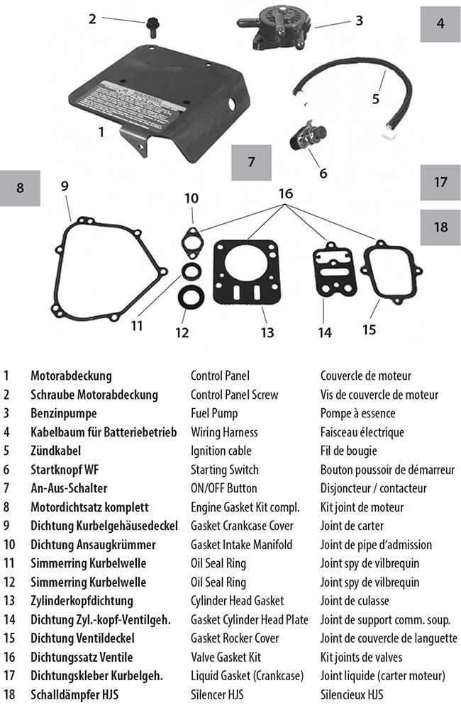 Dichtungen / Anbauteile