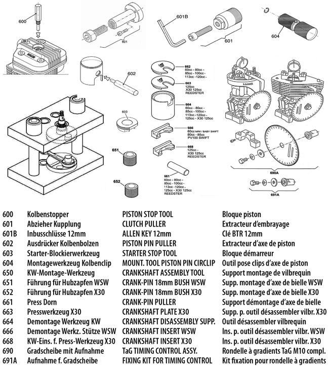 Werkzeuge IAME