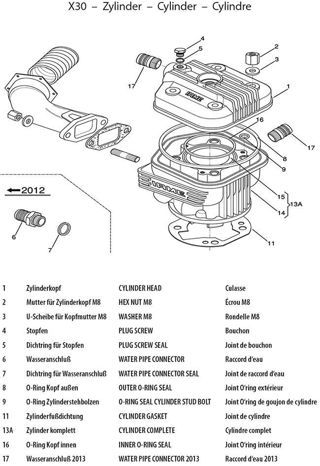 Zylinder - Zylinderkopf X30