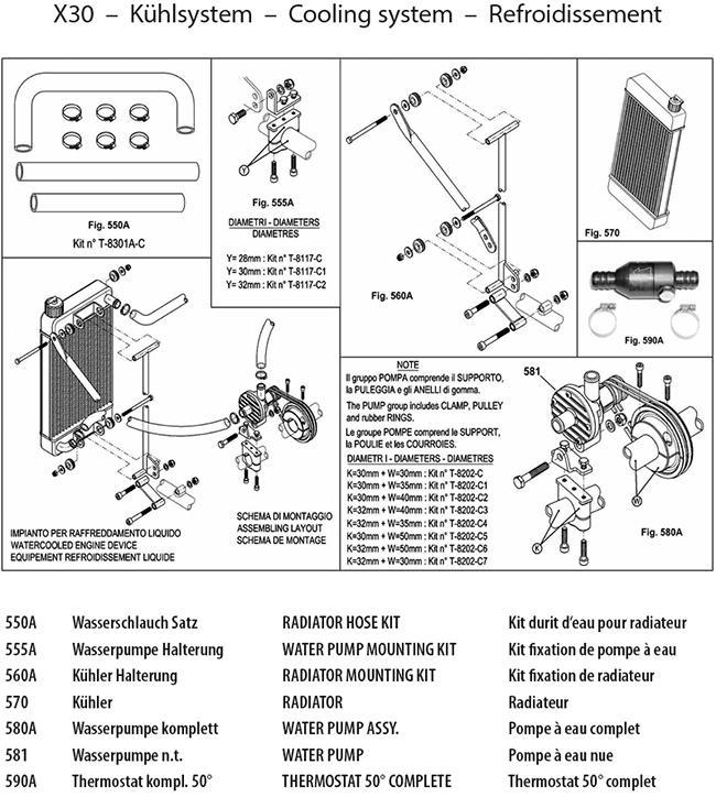 Kühlsystem X30