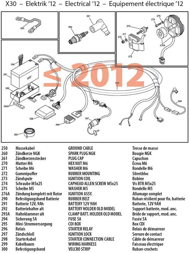Elektrik X30 bis 2012