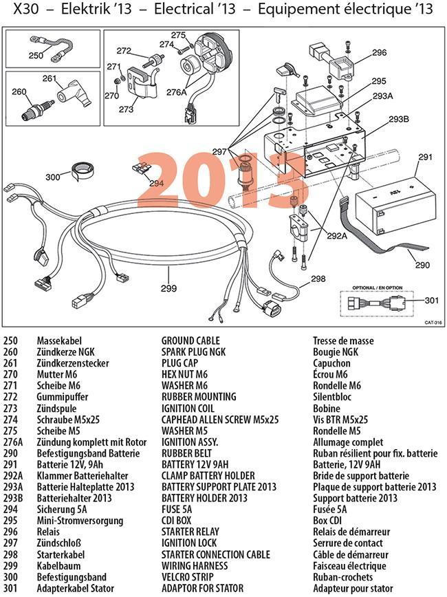 Elektrik X30 ab 2013