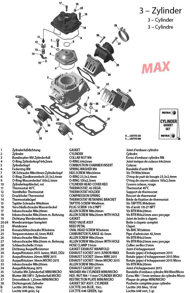 3 - Zylinder 2015 MAX