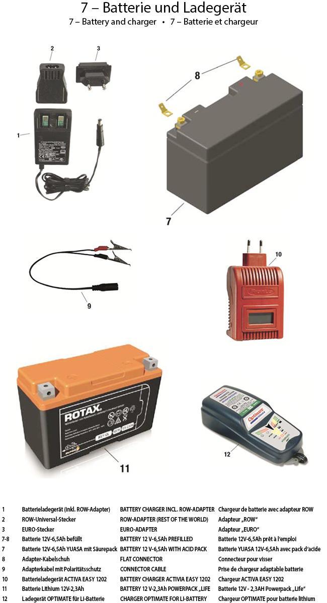 7 - Batterie & Ladegeräte 2015 MAX