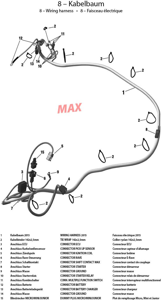 8 - Kabelbaum 2015 MAX