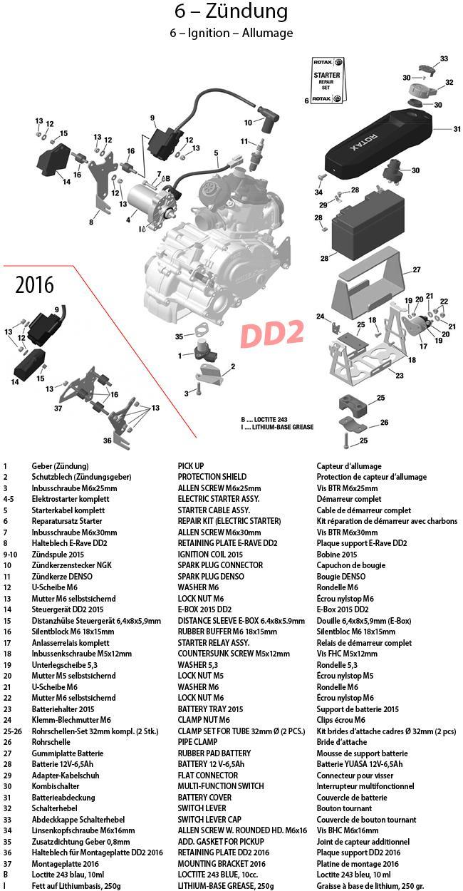 6 - Zündung 2015 DD2