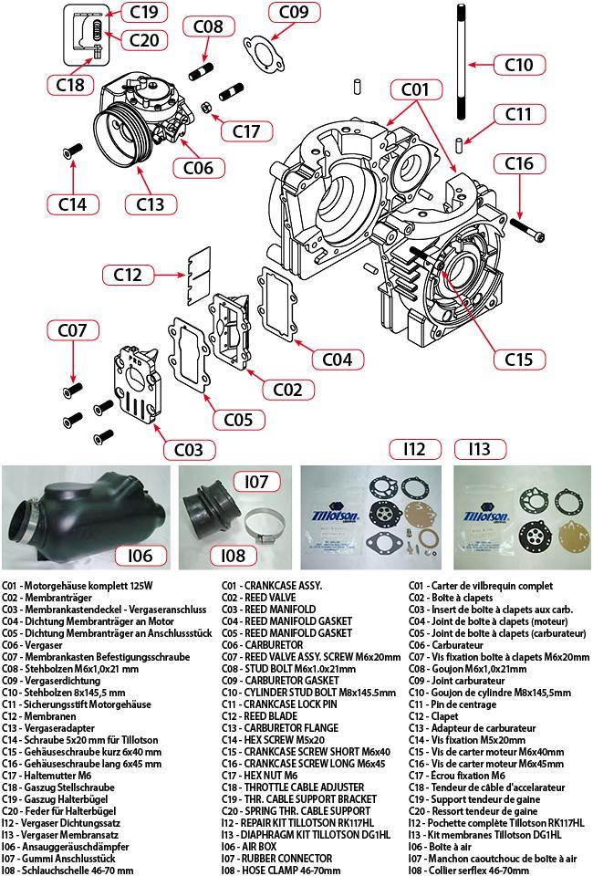 Motorgehäuse - Einlass