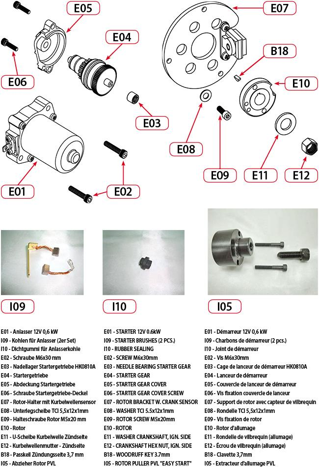 Starter - Rotor