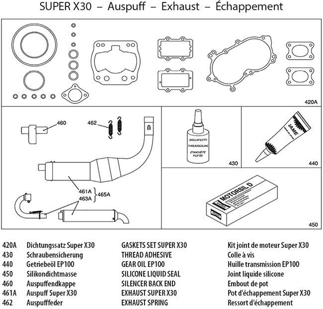 Auspuff - Dichtungen Super X30