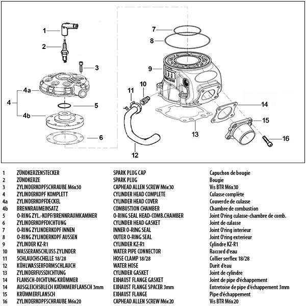 Zylinder KZ-R1