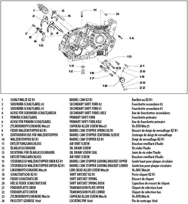 Schaltgabeln KZ-R1