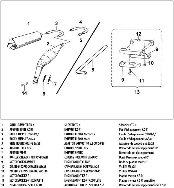 Auspuff / Motorbock KZ-R1