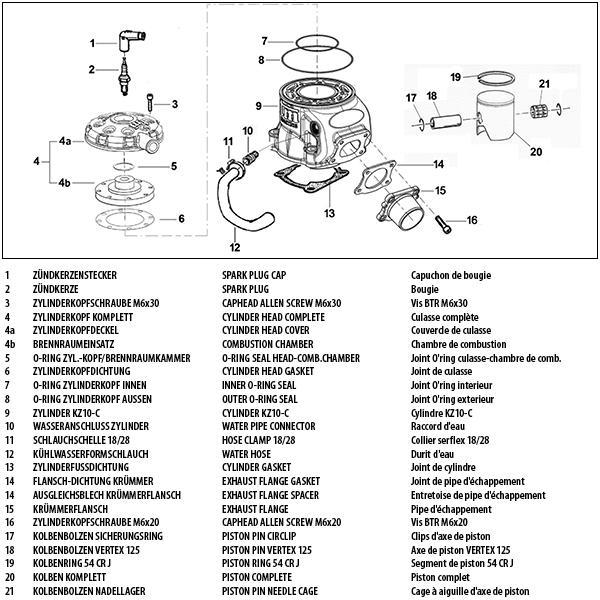 Zylinder KZ10-C
