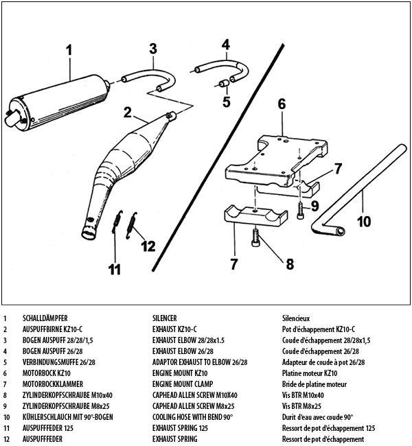 Auspuff / Motorbock KZ10-C