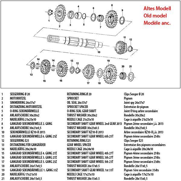 Sekundärwelle KZ10-B bis 05/14