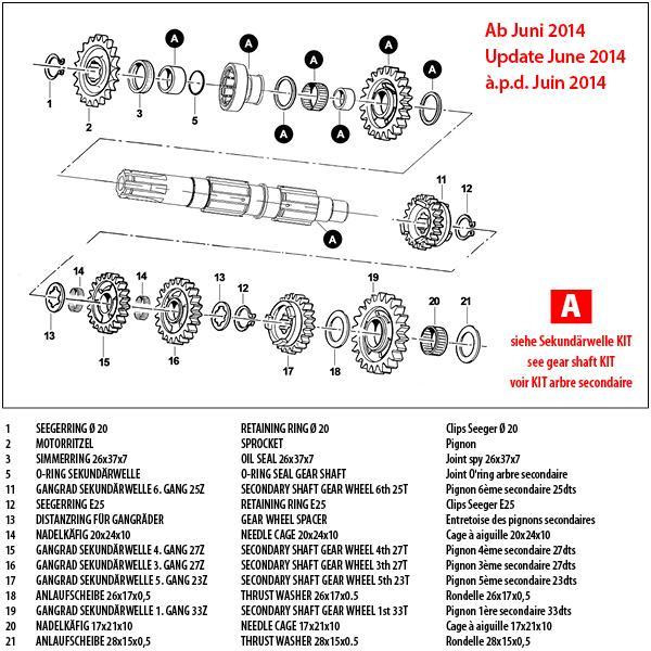 Sekundärwelle KZ10-B ab 06/14