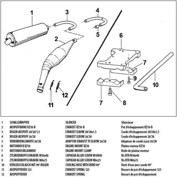 Auspuff / Motorbock KZ10-B