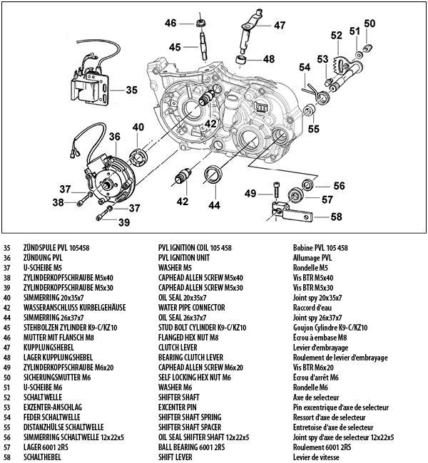 Auspuff / Motorbock KZ10