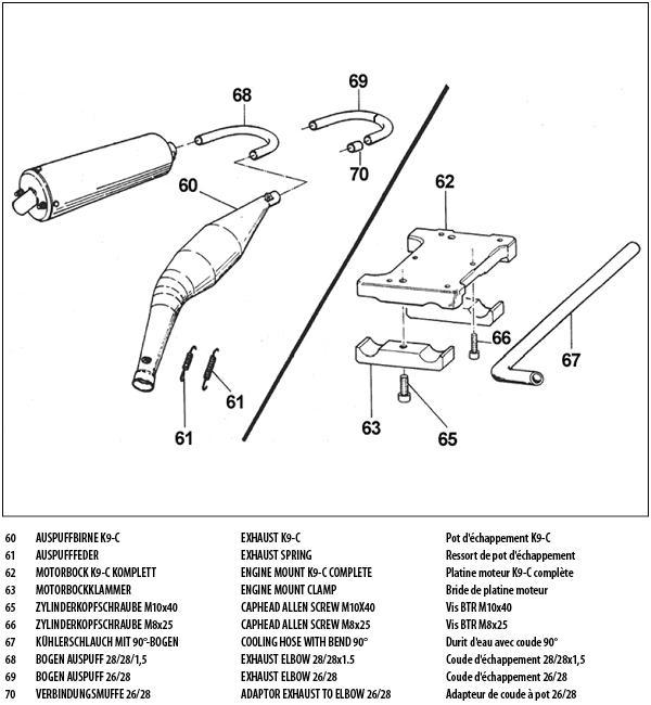 Auspuff / Motorbock K9-C