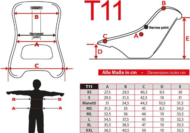 T11 Standard