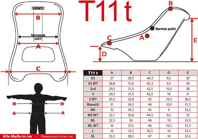 T11 t